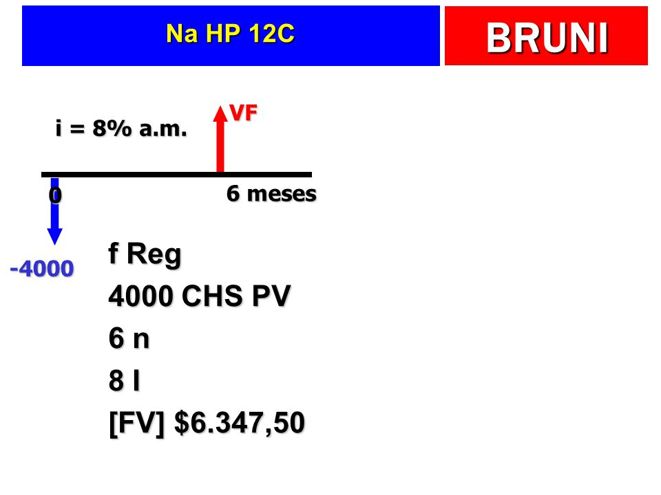 f Reg 4000 CHS PV 6 n 8 I [FV] $6.347,50 Na HP 12C VF i = 8% a.m.